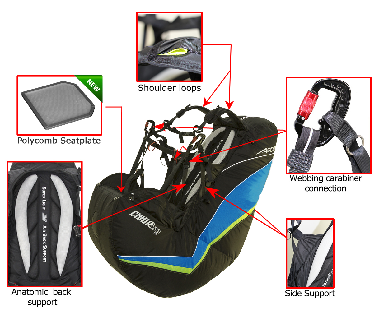 ChairBag V - convertible Harness/Backpack
