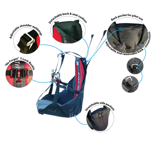 Passenger Harness Features